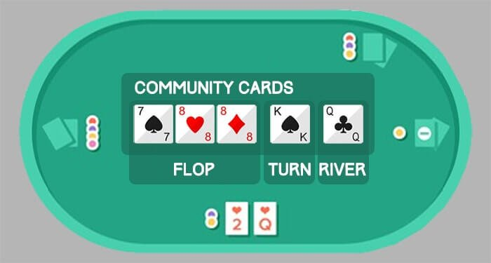 tahap permainan poker online
