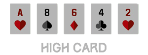 urutan kartu high card