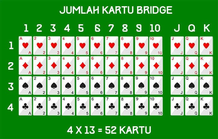 jumlah kartu bridge